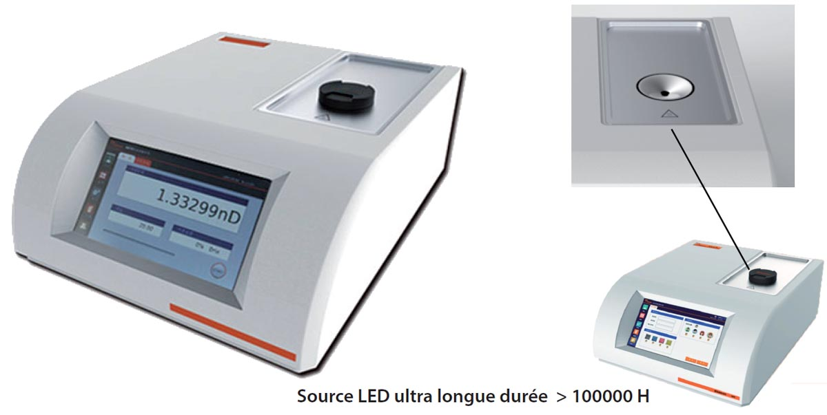 refractometres automatiques