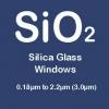 6.SiO2 Silica
